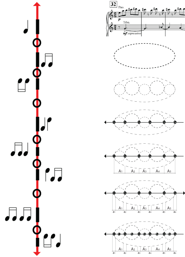Architectural Things Singing path concept scheme