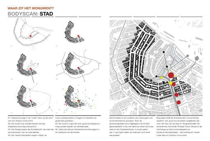 Hein van Lieshout - Architectural Things - New Dam of Amsterdam - 01 City